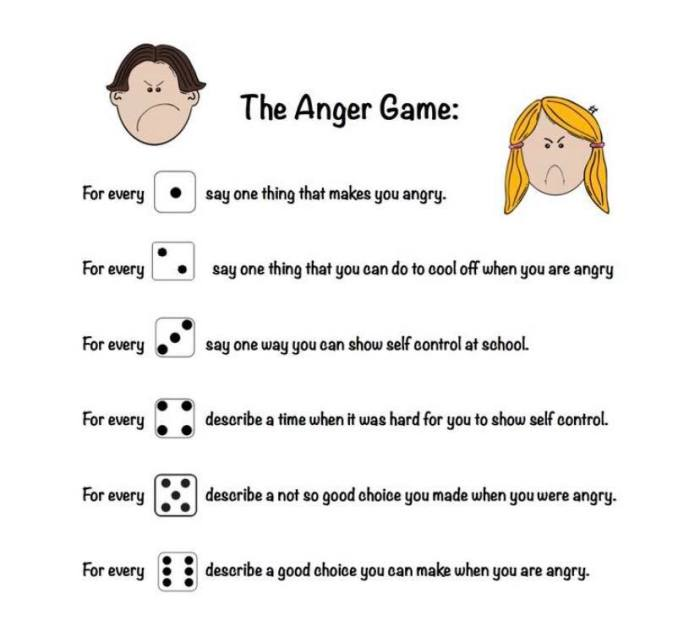 The Anger Game